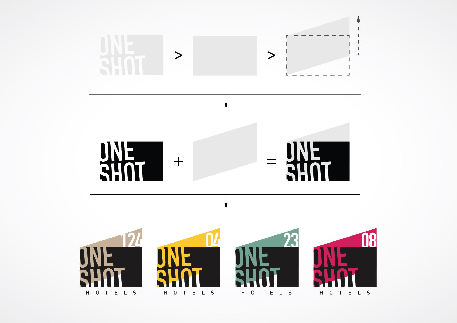 01_costrucción logo de cada hotel one shot